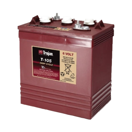 Picture for category Acid batteries